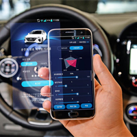 Smartphone based EV performance control technology